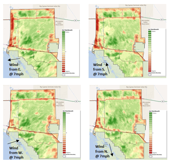 Starfire Wildfire analysis for wind directions