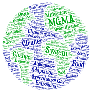 Climate science Wordle