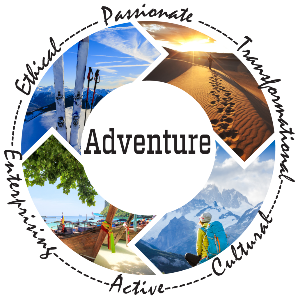 Adventure, Ethical, Passionate, Transformational, Cultural, Active, Enterprising